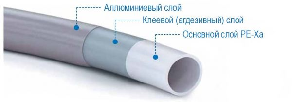 Металлопластиковая труба STOUT 20х2.9 10бар, 90С, серая, Германия (1 метр)