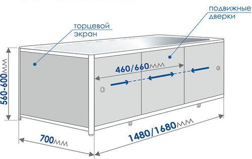 "экран под ванну ""Кварт"" белый 1,68 м"