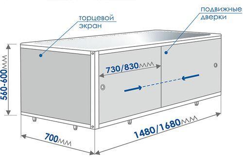"""экран под ванну """"Кварт"""" голубой иней 1,48 м"""