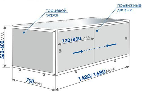 "экран под ванну ""Кварт"" камешки бежевые 1,68 м"